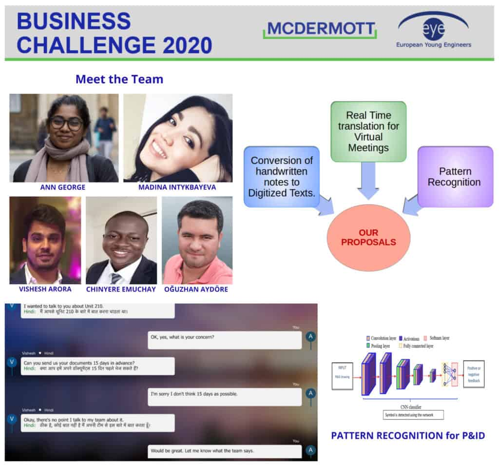 Business Challenge McDermott